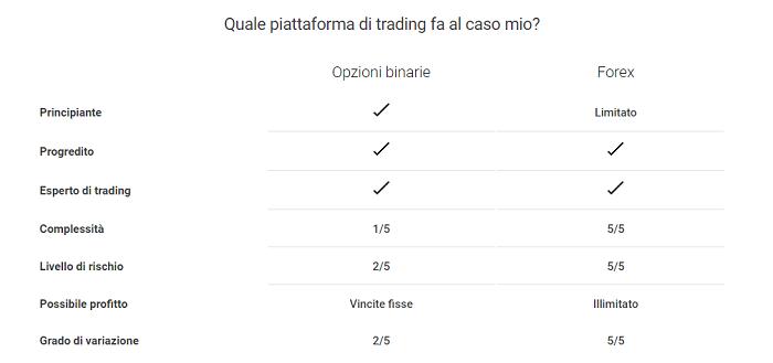 piattaforma-di-trading-bdswiss