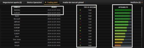 segnali-di-trading-gratuiti-24option