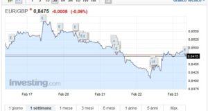 Cambio Euro Sterlina oggi 23 Febbraio pound più forte